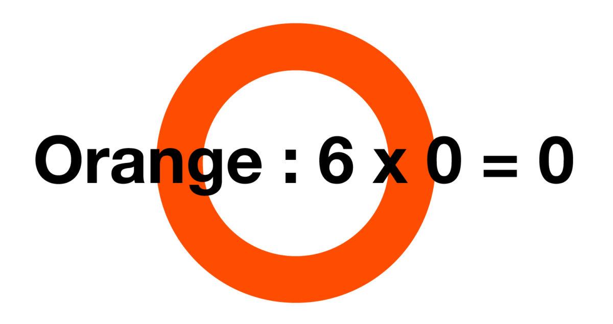 Orange 6 x 0 = 0